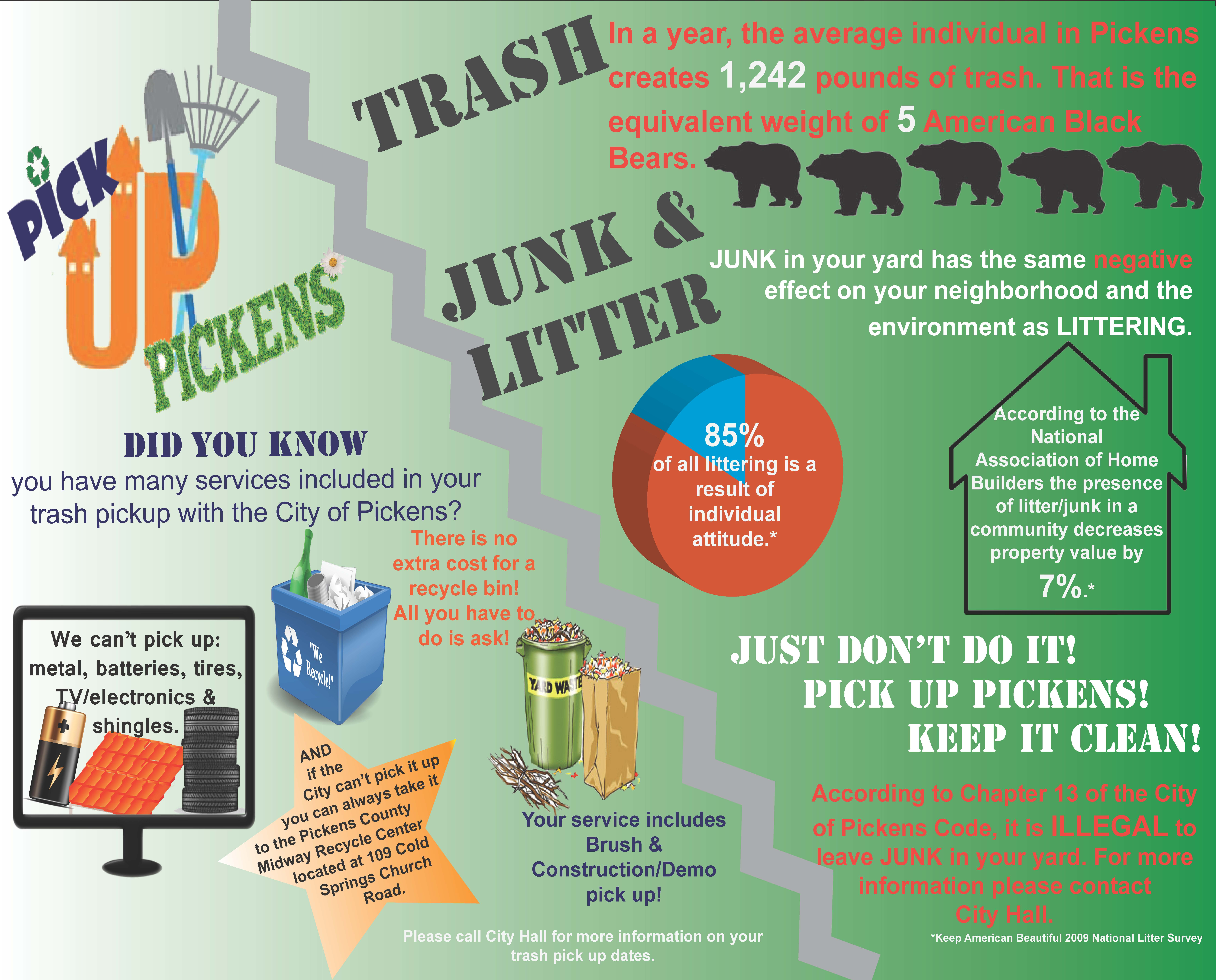 Sanitation - Official Website of the City of Pickens, SC